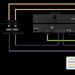 Pro Tools HDXカードとDLSの接続イメージ。(クリックして拡大。)